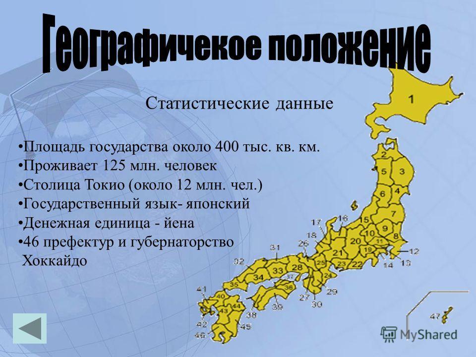 Статистические данные Площадь государства около 400 тыс. кв. км. Проживает 125 млн. человек Столица Токио (около 12 млн. чел.) Государственный язык- японский Денежная единица - йена 46 префектур и губернаторство Хоккайдо