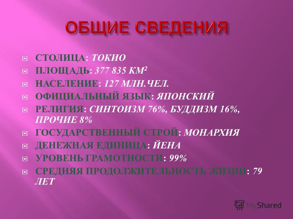 СТОЛИЦА : ТОКИО ПЛОЩАДЬ : 377 835 КМ 2 НАСЕЛЕНИЕ : 127 МЛН. ЧЕЛ. ОФИЦИАЛЬНЫЙ ЯЗЫК : ЯПОНСКИЙ РЕЛИГИЯ : СИНТОИЗМ 76%, БУДДИЗМ 16%, ПРОЧИЕ 8% ГОСУДАРСТВЕННЫЙ СТРОЙ : МОНАРХИЯ ДЕНЕЖНАЯ ЕДИНИЦА : ЙЕНА УРОВЕНЬ ГРАМОТНОСТИ : 99% СРЕДНЯЯ ПРОДОЛЖИТЕЛЬНОСТЬ Ж
