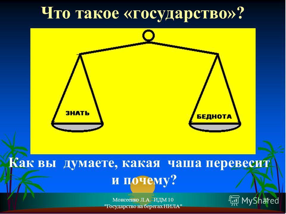 Моисеенко Л.А. ИДМ 10 Государство на берегах НИЛА 25 Как вы думаете, какая чаша перевесит и почему? Что такое «государство»?