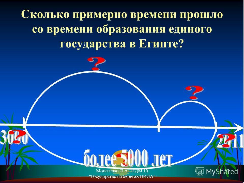 Моисеенко Л.А. ИДМ 10 Государство на берегах НИЛА 33 Сколько примерно времени прошло со времени образования единого государства в Египте?