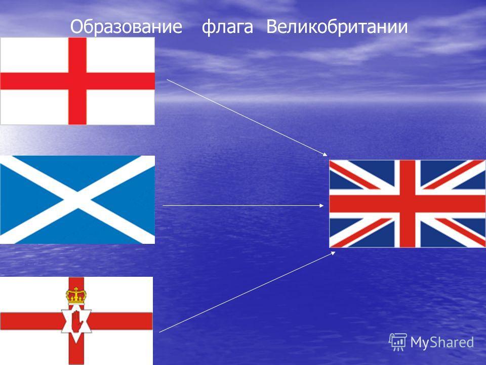 Образование флага Великобритании