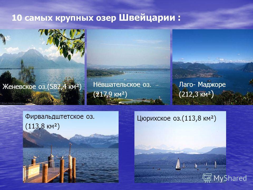 10 самых крупных озер Швейцарии : Женевское оз.(582,4 км²) Нёвшательское оз. (217,9 км²) Лаго- Маджоре (212,3 км² ) Фирвальдштетское оз. (113,8 км²) Цюрихское оз.(113,8 км²)