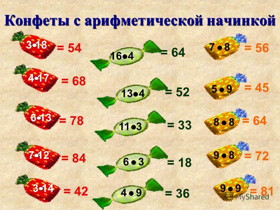 Конфеты с арифметической начинкой 4 17 6 13 7 12 3 14 16 4 13 4 11 3 6 3 4 9 7 8 5 9 8 9 8 9 3 18