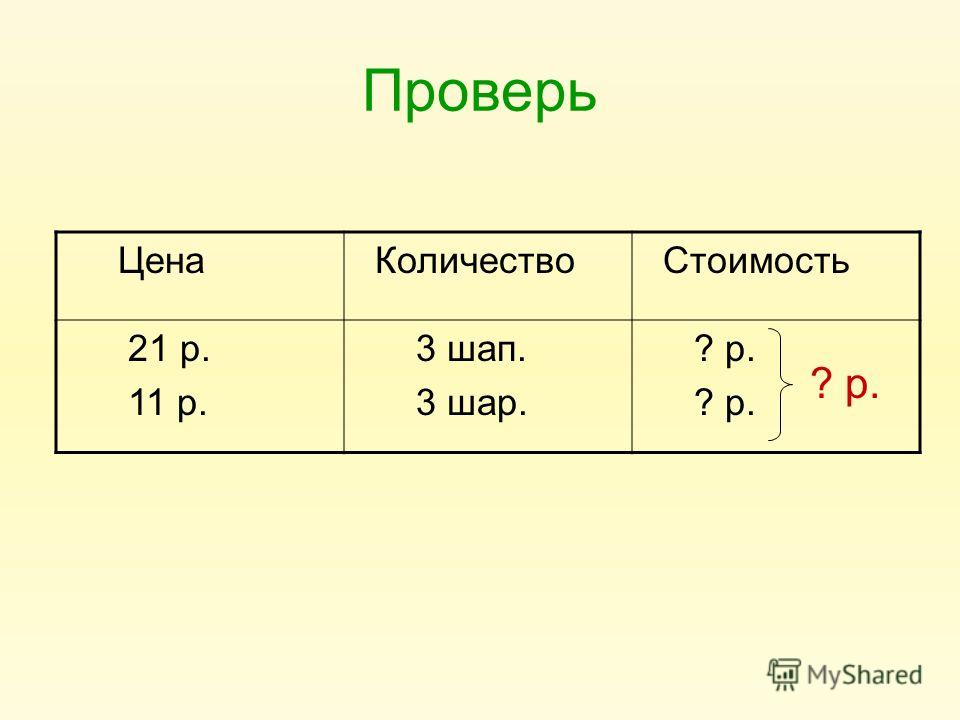 Проверь Цена Количество Стоимость 21 р. 11 р. 3 шап. 3 шар. ? р.