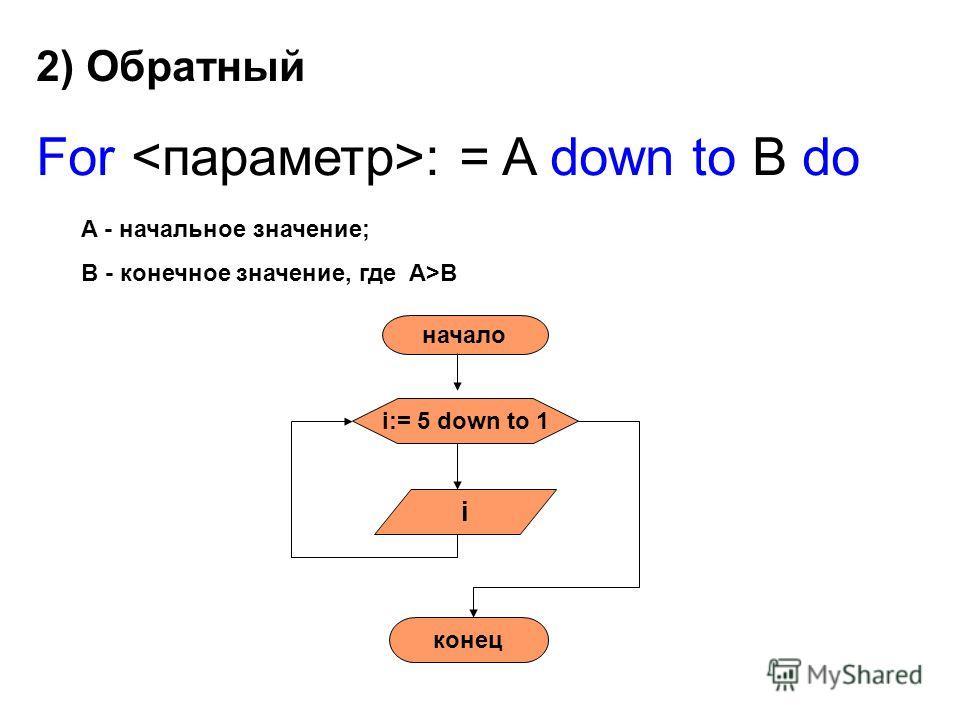 2) Обратный For : = A down to B do A - начальное значение; В - конечное значение, где A>B начало i:= 5 down to 1 i конец