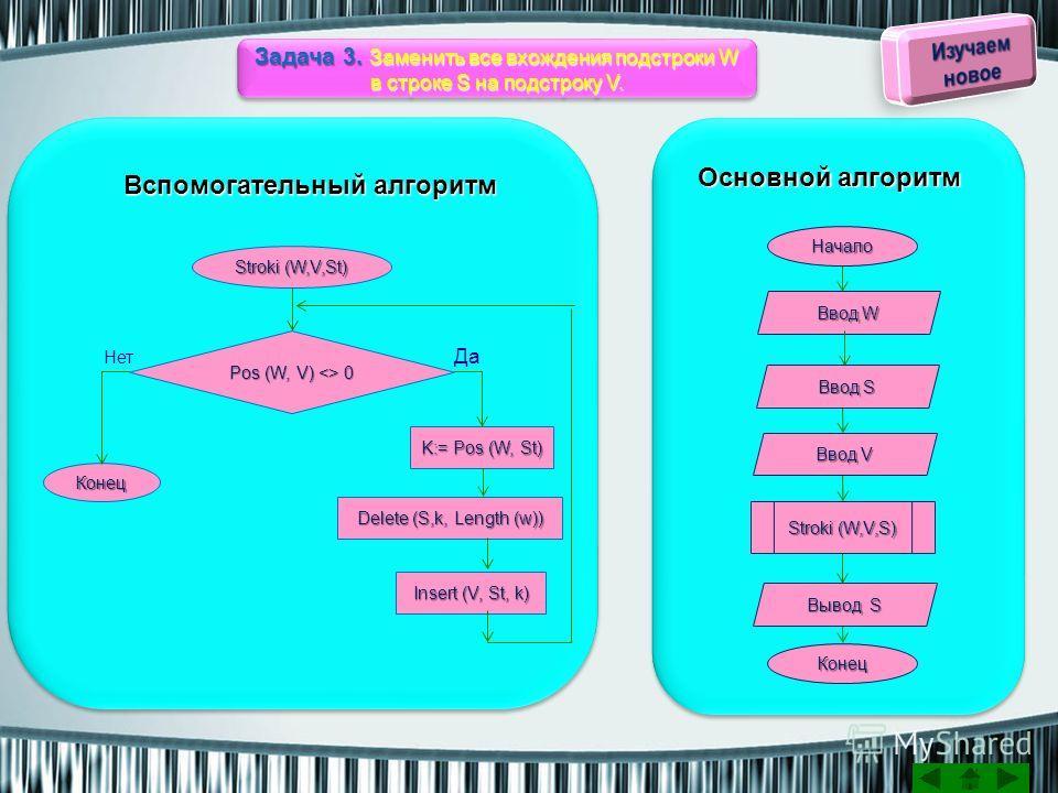 K:= Pos (W, St) Delete (S,k, Length (w)) Insert (V, St, k) Конец Stroki (W,V,St) Pos (W, V)  0 Ввод S Stroki (W,V,S) Вывод S Ввод W Начало Конец Ввод V Вспомогательный алгоритм Основной алгоритм Да Нет Задача 3. Заменить все вхождения подстроки W в с