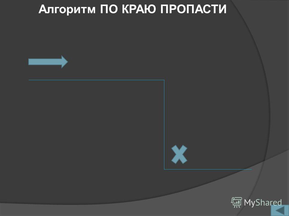 Алгоритм ПО КРАЮ ПРОПАСТИ