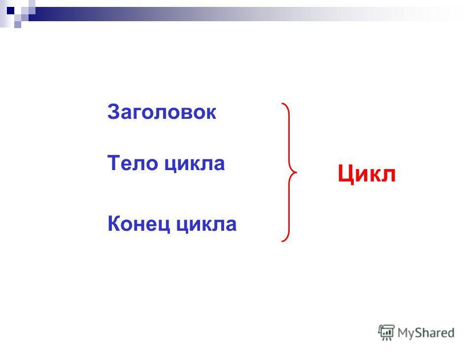 Заголовок Тело цикла Конец цикла Цикл