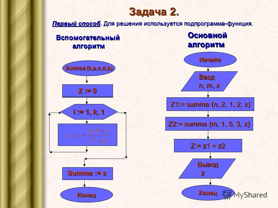 Задача 2. Первый способ. Для решения используется подпрограмма-функция. Вспомогательныйалгоритм Z := 0 Summa (k,a,c,d,b) i:= 1, k, 1 i := 1, k, 1 Конец Summa := z Z := 0 Основнойалгоритм Ввод n, m, x Начало Z1:= summa (n, 2, 1, 2, x) Z2:= summa (m, 1