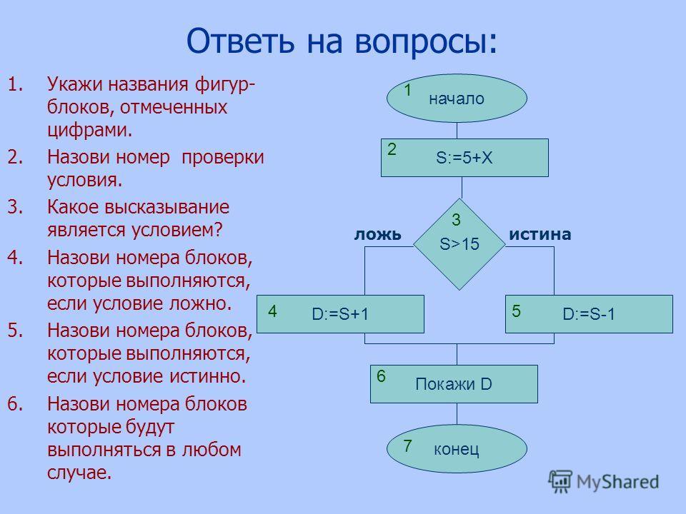 Ответь на вопросы: начало S:=5+X S>15 D:=S+1D:=S-1 Покажи D конец ложьистина 1.Укажи названия фигур- блоков, отмеченных цифрами. 2.Назови номер проверки условия. 3.Какое высказывание является условием? 4.Назови номера блоков, которые выполняются, есл