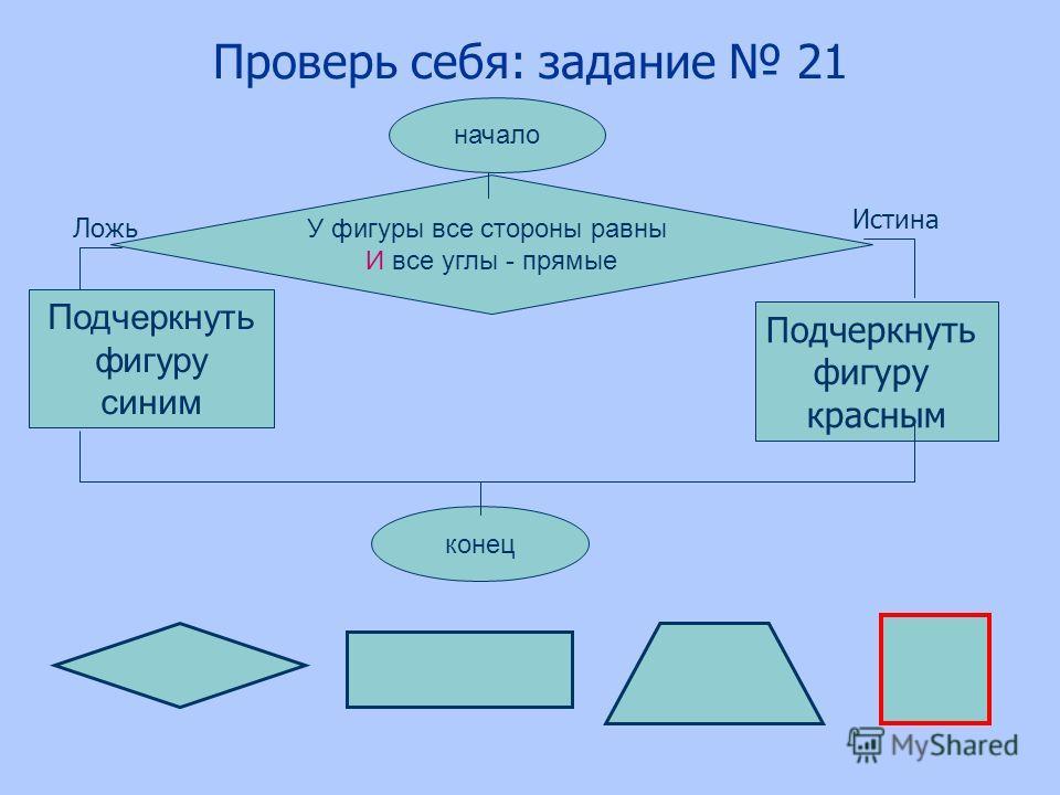 Проверь себя: задание 21 начало У фигуры все стороны равны И все углы - прямые Подчеркнуть фигуру синим Подчеркнуть фигуру красным конец Ложь Истина