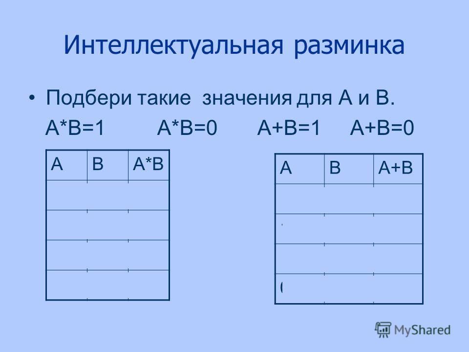 Интеллектуальная разминка Подбери такие значения для А и В. А*В=1 А*В=0 А+В=1 А+В=0 АВА*В 111 100 010 000 АВА+В 111 101 011 000