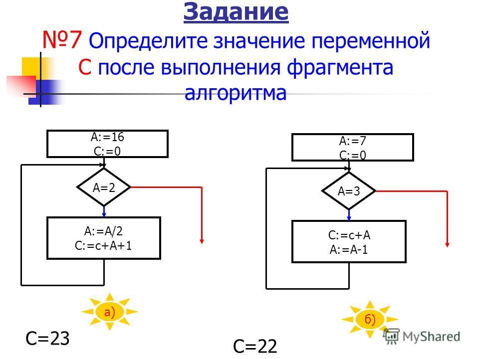 Задание 7 Определите значение переменной С после выполнения фрагмента алгоритма С=23 С=22 А:=16 С:=0 А=2 А:=А/2 С:=с+А+1 А:=7 С:=0 А=3 С:=с+А А:=А-1 а) б)