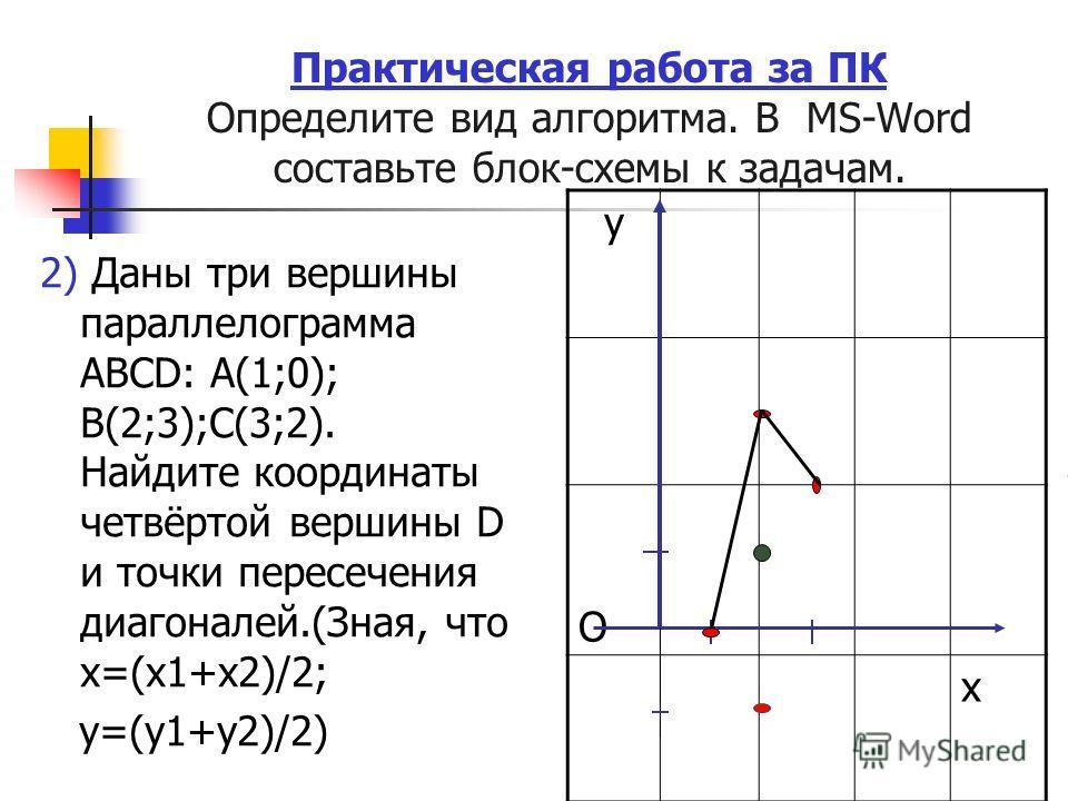 Практическая работа за ПК Определите вид алгоритма. В MS-Word составьте блок-схемы к задачам. 2) Даны три вершины параллелограмма ABCD: A(1;0); B(2;3);C(3;2). Найдите координаты четвёртой вершины D и точки пересечения диагоналей.(Зная, что х=(х1+х2)/