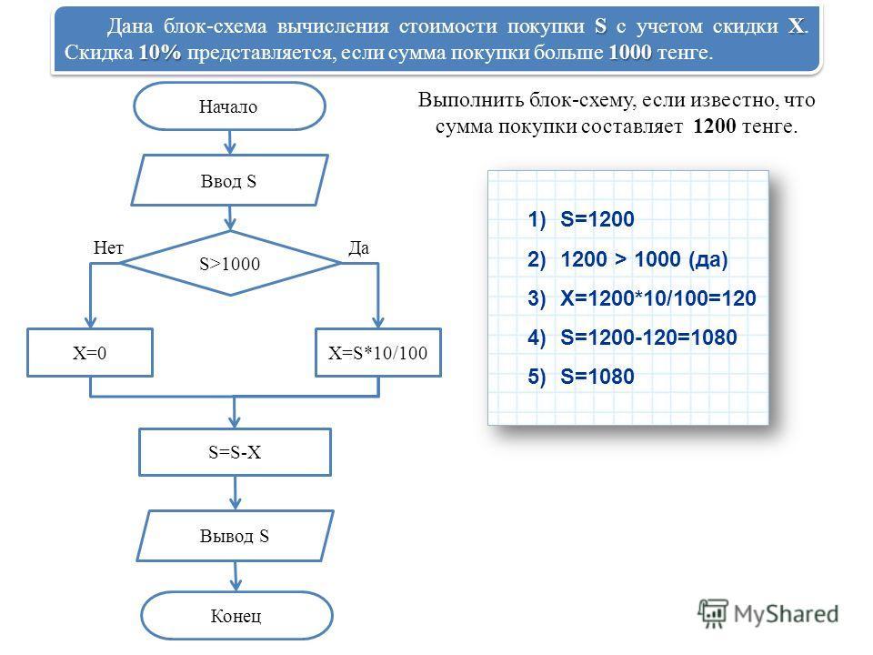 SX 10%1000 Дана блок-схема