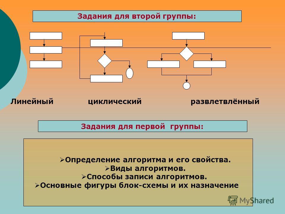 Задания для второй группы: Линейный циклический развлетвлённый Задания для первой группы: Определение алгоритма и его свойства. Виды алгоритмов. Способы записи алгоритмов. Основные фигуры блок-схемы и их назначение
