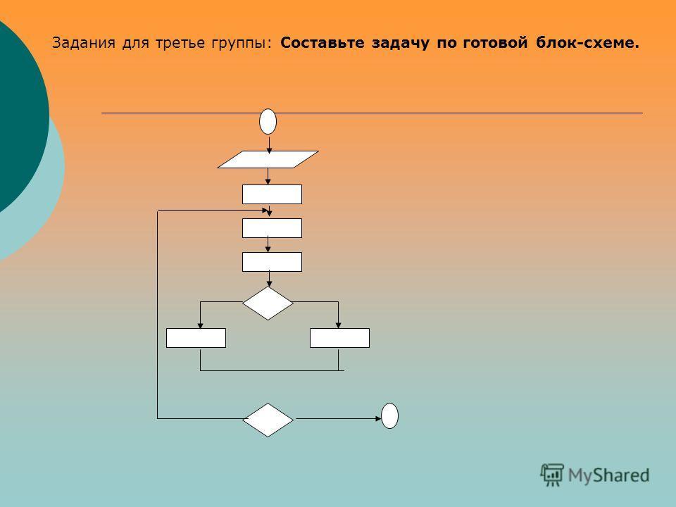Задания для третье группы: Составьте задачу по готовой блок-схеме.