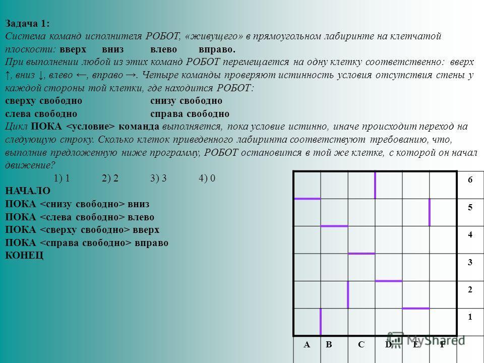 Задача 1: Система команд исполнителя РОБОТ, «живущего» в прямоугольном лабиринте на клетчатой плоскости: вверх вниз влево вправо. При выполнении любой из этих команд РОБОТ перемещается на одну клетку соответственно: вверх, вниз, влево, вправо. Четыре