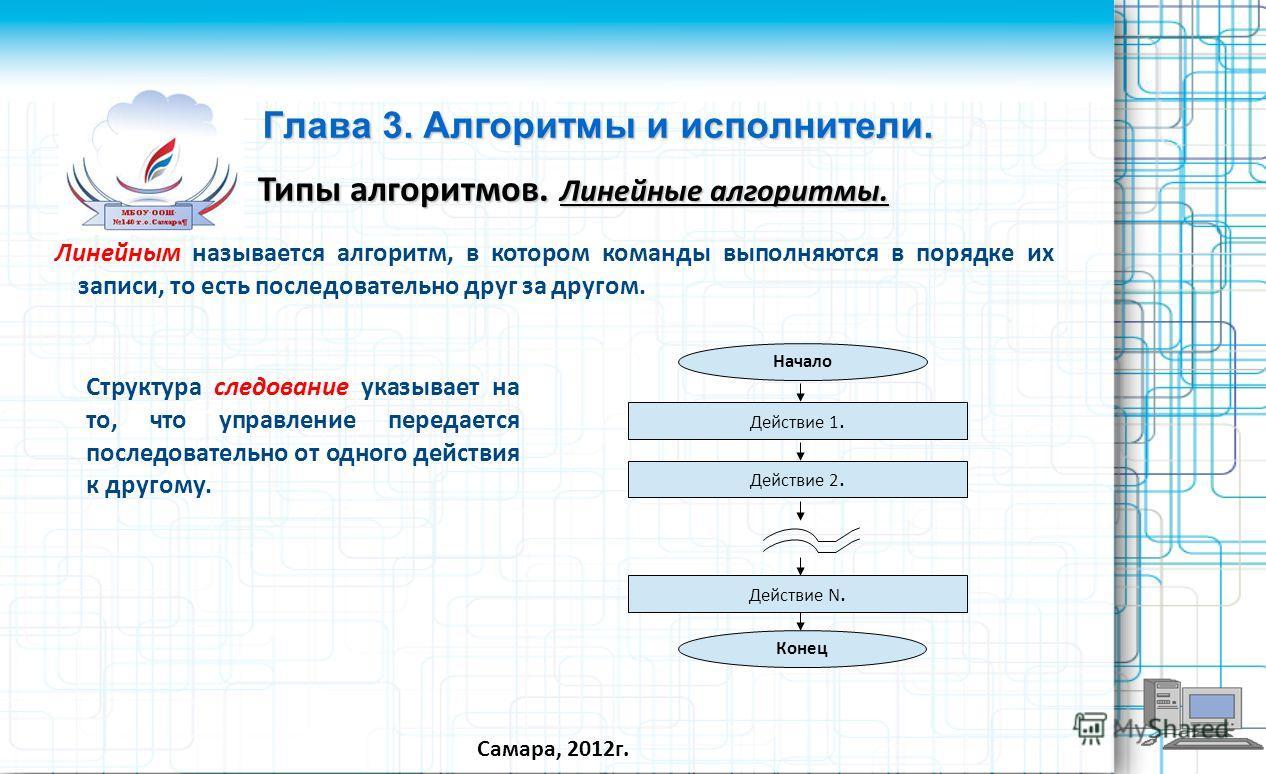 Линейным называется алгоритм, в котором команды выполняются в порядке их записи, то есть последовательно друг за другом. Самара, 2012г. Глава 3. Алгоритмы и исполнители. Типы алгоритмов. Линейные алгоритмы. Начало Действие 1. Действие 2. Действие N.