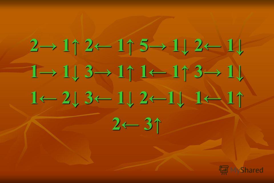 2 1 2 1 5 1 2 1 1 1 3 1 1 1 3 1 1 2 3 1 21 1 1 2 3