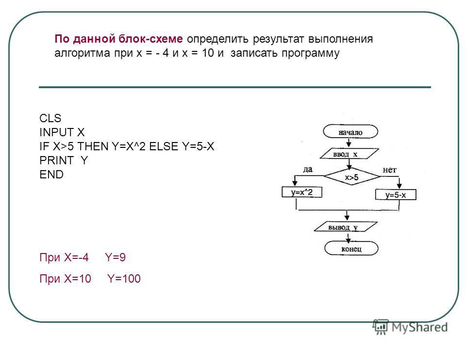 Схемы по информатике 9