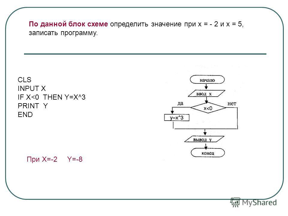 По данной блок схеме определить значение при х = - 2 и х = 5, записать программу. CLS INPUT X IF X