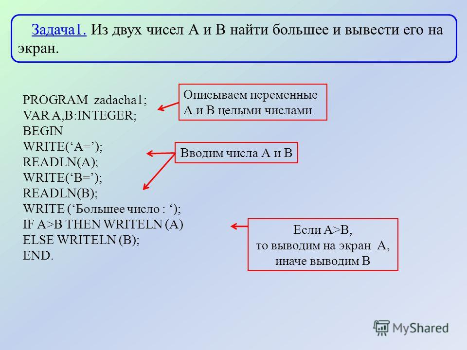 PROGRAM zadacha1; VAR A,B:INTEGER; BEGIN WRITE(A=); READLN(A); WRITE(B=); READLN(B); WRITE (Большее число : ); IF A>B THEN WRITELN (A) ELSE WRITELN (B); END. Задача1. Из двух чисел А и В найти большее и вывести его на экран. Описываем переменные А и