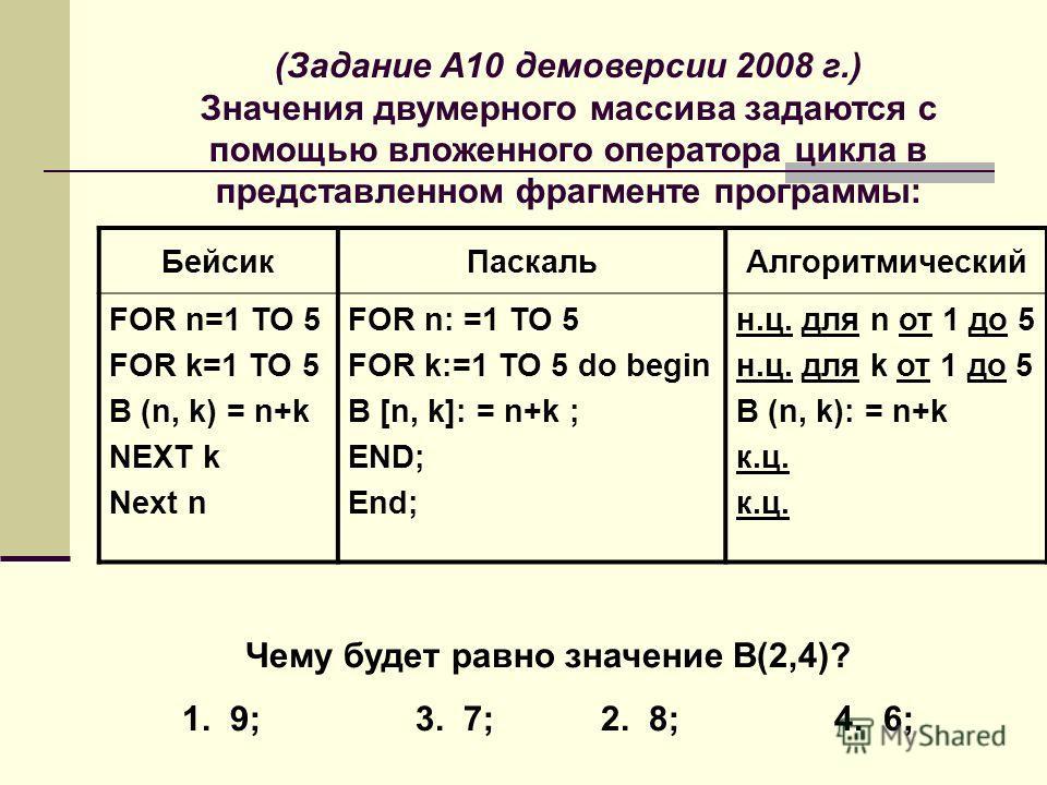 БейсикПаскальАлгоритмический FOR n=1 TO 5 FOR k=1 TO 5 B (n, k) = n+k NEXT k Next n FOR n: =1 TO 5 FOR k:=1 TO 5 do begin B [n, k]: = n+k ; END; End; н.ц. для n от 1 до 5 н.ц. для k от 1 до 5 B (n, k): = n+k к.ц. Чему будет равно значение B(2,4)? 1.