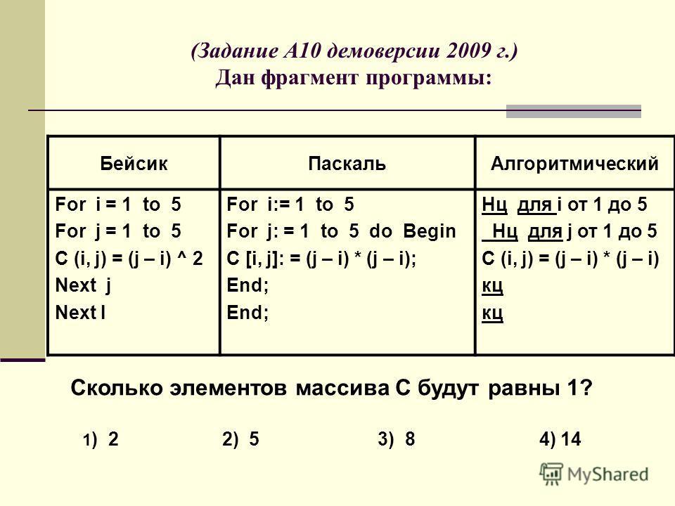 (Задание А10 демоверсии 2009 г.) Дан фрагмент программы: БейсикПаскальАлгоритмический For i = 1 to 5 For j = 1 to 5 С (i, j) = (j – i) ^ 2 Next j Next I For i:= 1 to 5 For j: = 1 to 5 do Begin С [i, j]: = (j – i) * (j – i); End; Нц для i от 1 до 5 Нц