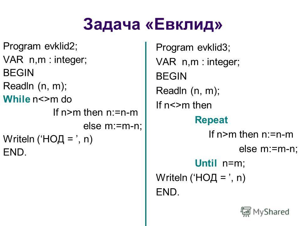 Задача «Евклид» Program evklid2; VAR n,m : integer; BEGIN Readln (n, m); While nm do If n>m then n:=n-m else m:=m-n; Writeln (НОД =, n) END. Program evklid3; VAR n,m : integer; BEGIN Readln (n, m); If nm then Repeat If n>m then n:=n-m else m:=m-n; Un