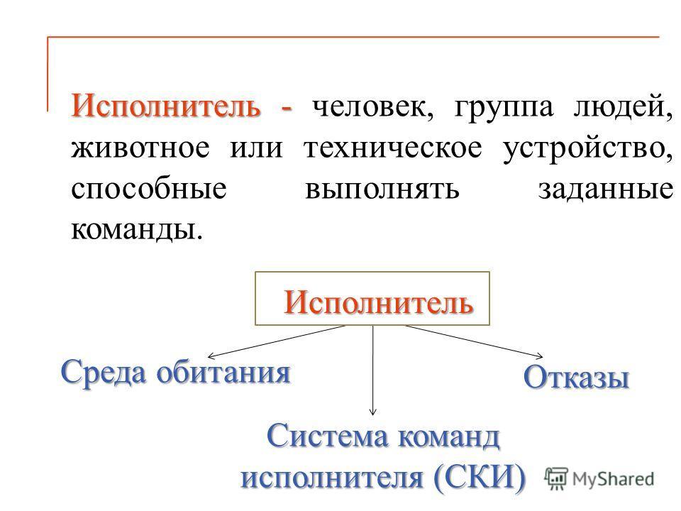 Исполнитель - Исполнитель - человек, группа людей, животное или техническое устройство, способные выполнять заданные команды. Исполнитель Среда обитания Система команд исполнителя ( СКИ ) Отказы