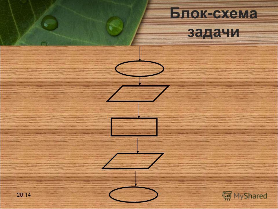Блок-схема задачи 20:16