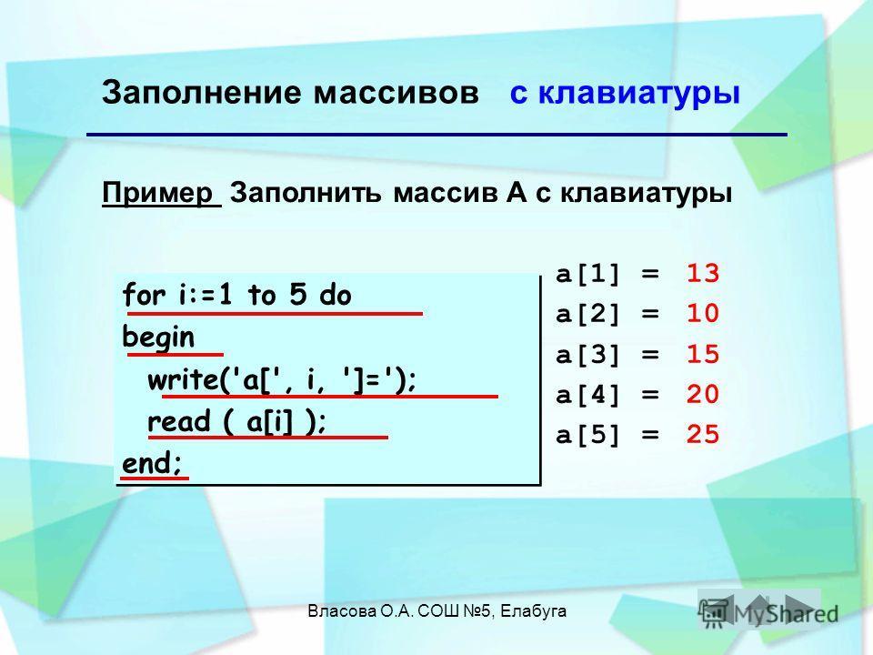 Власова О.А. СОШ 5, Елабуга Заполнение массивов Пример Заполнить массив А с клавиатуры a[1] = a[2] = a[3] = a[4] = a[5] = 13 1010 15 20 25 for i:=1 to 5 do begin write('a[', i, ']='); read ( a[i] ); end; for i:=1 to 5 do begin write('a[', i, ']='); r