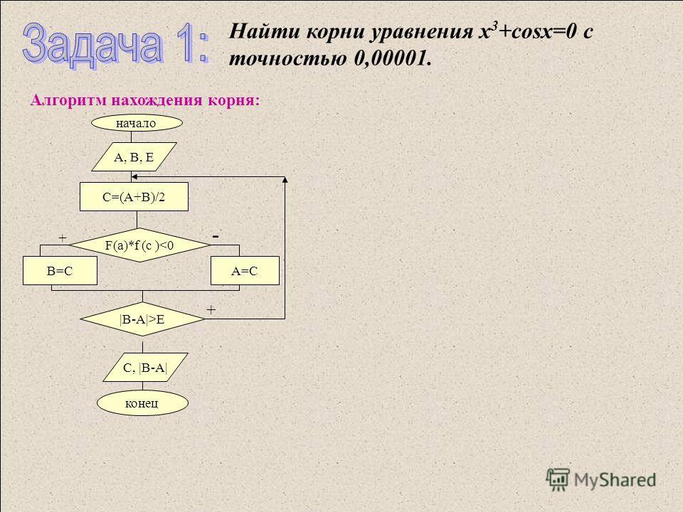 Найти корни уравнения х 3 +cosх=0 с точностью 0,00001. Алгоритм нахождения корня: начало А, В, ЕС=(А+В)/2 F(a)*f (c )E + C, |B-A| конец