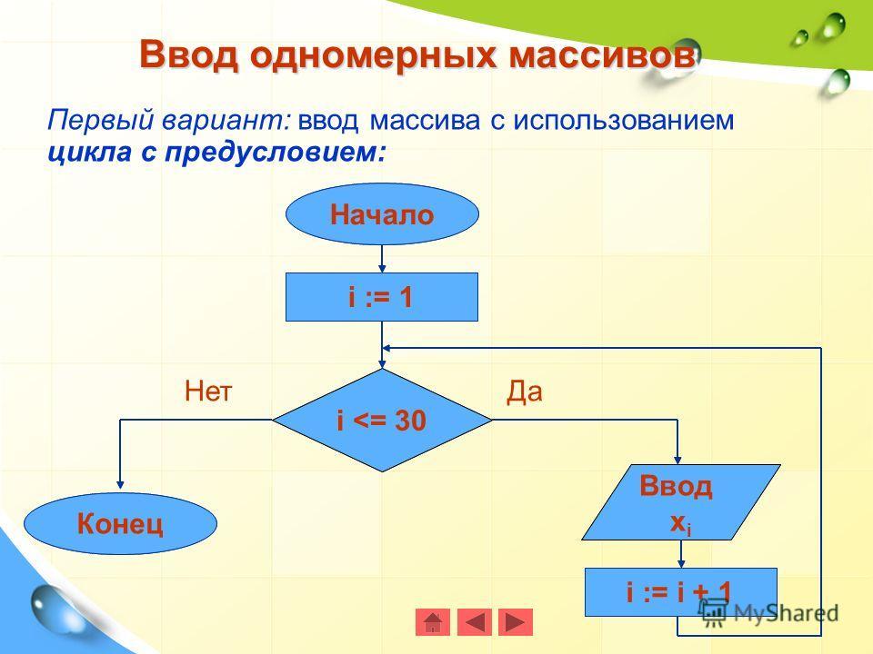 Первый вариант: ввод массива с использованием цикла с предусловием: Ввод одномерных массивов i := 1 Конец i
