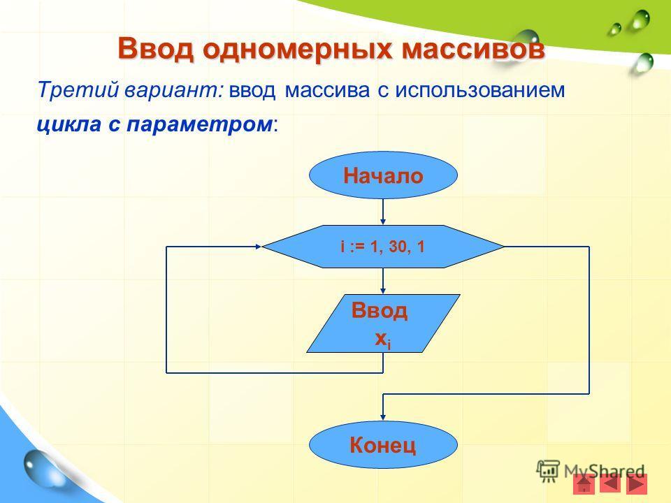 Третий вариант: ввод массива с использованием цикла с параметром: Ввод одномерных массивов Конец i := 1, 30, 1 Ввод x i Начало