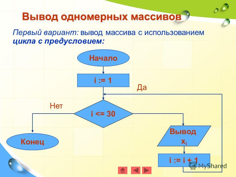 Первый вариант: вывод массива с использованием цикла с предусловием: Вывод одномерных массивов i := 1 Конец i
