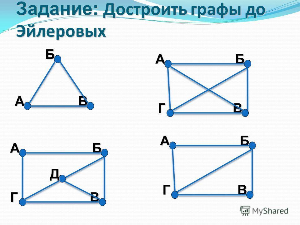 Задание: Достроить графы до Эйлеровых А А А Б Б Б В В В Г Г Д АБ ВГ