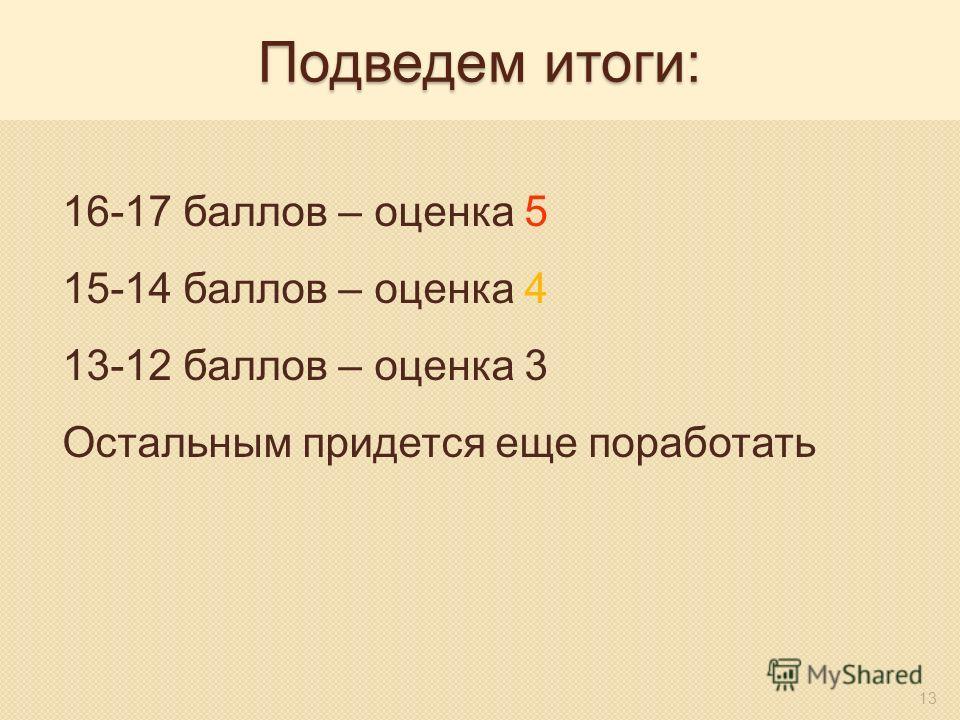 Подведем итоги: 13 16-17 баллов – оценка 5 15-14 баллов – оценка 4 13-12 баллов – оценка 3 Остальным придется еще поработать