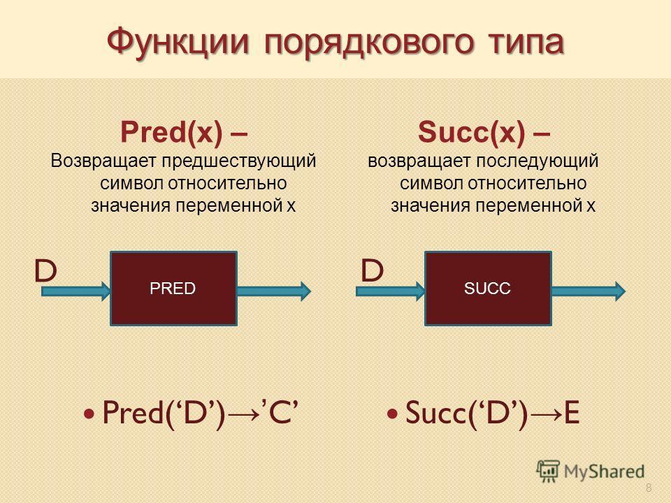 D E DC Функции порядкового типа Pred(x) – Возвращает предшествующий символ относительно значения переменной х Succ(x) – возвращает последующий символ относительно значения переменной х 8 Pred(D) C Succ(D) E SUCC D PRED D