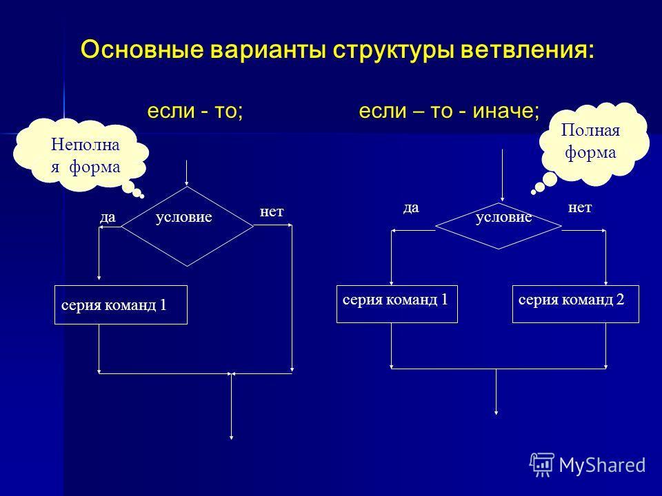 Основные варианты структуры ветвления: если - то; если – то - иначе; нет серия команд 1 даусловие данет серия команд 1серия команд 2 условие Полная форма Неполна я форма