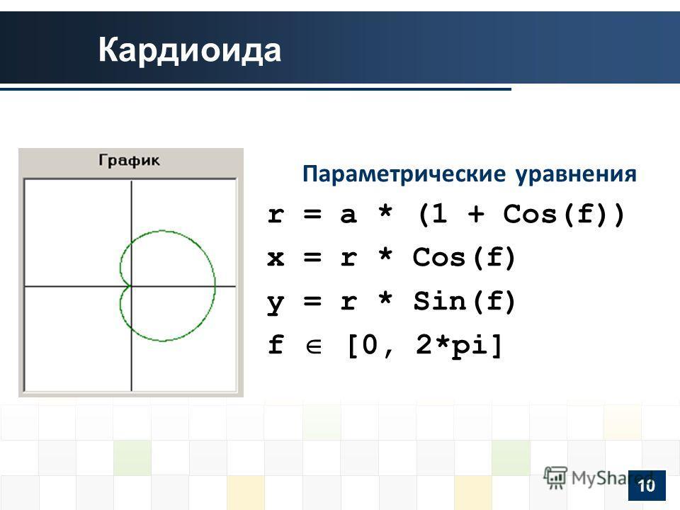 Кардиоида Параметрические уравнения r = a * (1 + Cos(f)) x = r * Cos(f) y = r * Sin(f) f [0, 2*pi] 10
