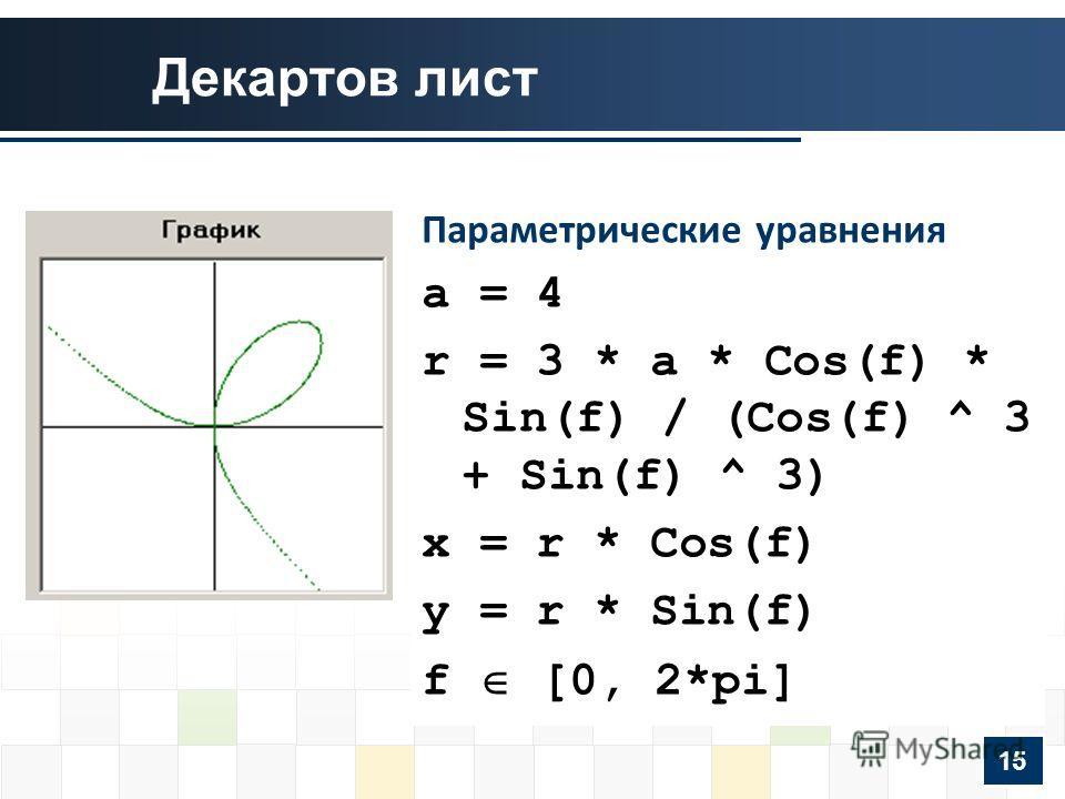 Декартов лист Параметрические уравнения a = 4 r = 3 * a * Cos(f) * Sin(f) / (Cos(f) ^ 3 + Sin(f) ^ 3) x = r * Cos(f) y = r * Sin(f) f [0, 2*pi] 15