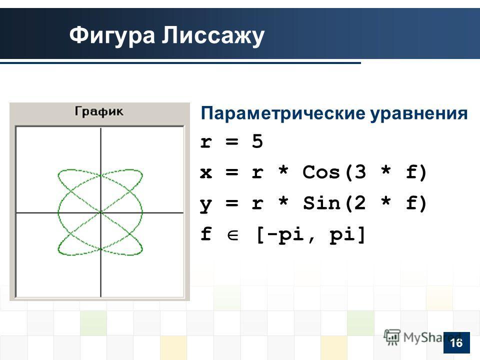 Фигура Лиссажу Параметрические уравнения r = 5 x = r * Cos(3 * f) y = r * Sin(2 * f) f [-pi, pi] 16