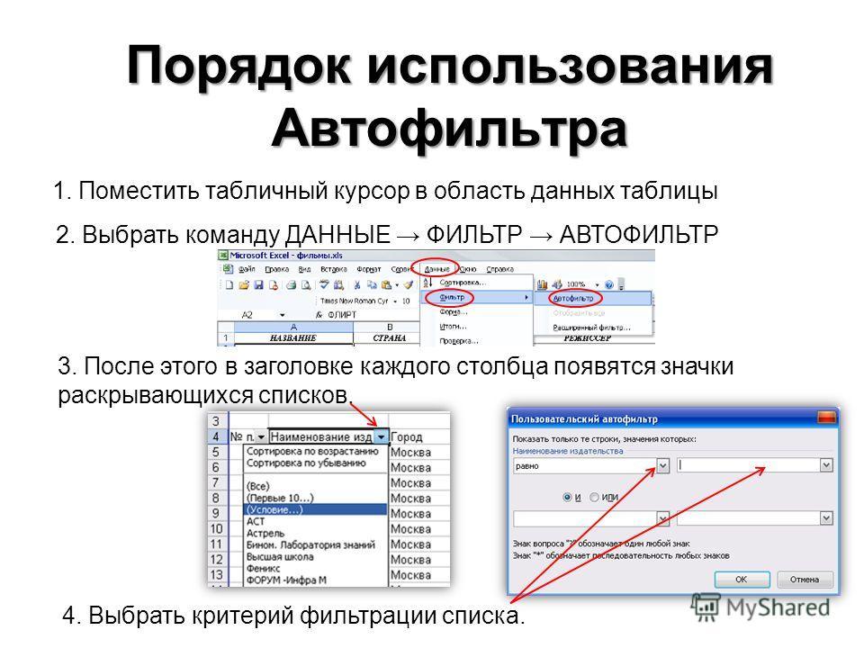 1. Поместить табличный курсор в область данных таблицы Порядок использования Автофильтра 2. Выбрать команду ДАННЫЕ ФИЛЬТР АВТОФИЛЬТР 3. После этого в заголовке каждого столбца появятся значки раскрывающихся списков. 4. Выбрать критерий фильтрации спи