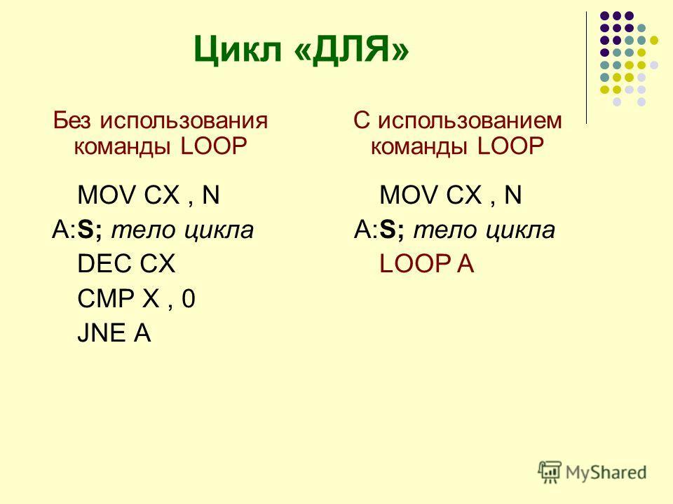 Цикл «ДЛЯ» MOV CX, N A:S; тело цикла DEC CX CMP X, 0 JNE A MOV CX, N A:S; тело цикла LOOP A Без использования команды LOOP С использованием команды LOOP