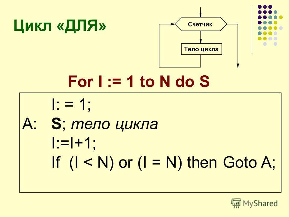 Цикл «ДЛЯ» For I := 1 to N do S I: = 1; A:S; тело цикла I:=I+1; If (I < N) or (I = N) then Goto A;