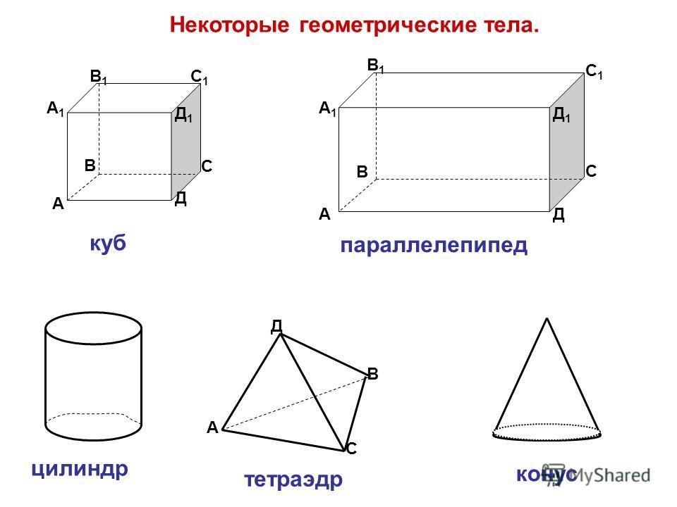 Некоторые геометрические тела. А В С Д Д1Д1 С1С1 В1В1 А1А1 куб А В С Д А1А1 В1В1 С1С1 Д1Д1 параллелепипед А В С Д тетраэдр цилиндр конус