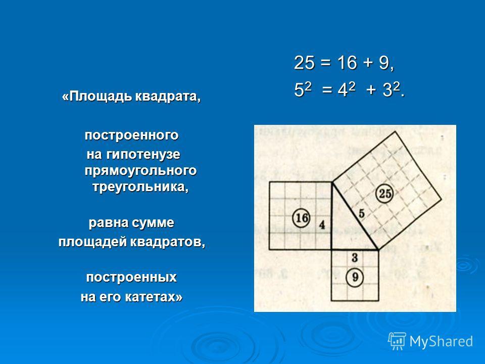 «Площадь квадрата, построенного на гипотенузе прямоугольного треугольника, на гипотенузе прямоугольного треугольника, равна сумме площадей квадратов, построенных на его катетах» 25 = 16 + 9, 25 = 16 + 9, 5 2 = 4 2 + 3 2. 5 2 = 4 2 + 3 2.