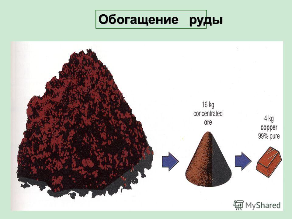 Обогащение руды